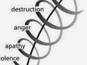 Commentary Charlie Hebdo Attack: Freedom Speech, Economic Social Oppression, Violence, Religion