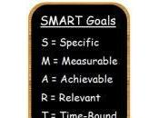 Goals? What About Non-goals