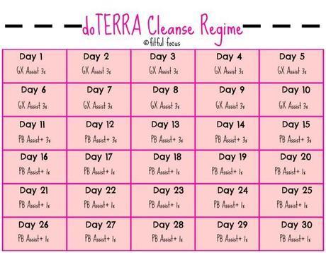 doTERRA Cleanse Regime via Fitful Focus #essentialoils #digestive #cleanse #doterra