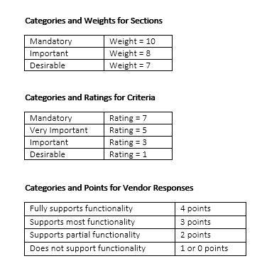 Scorecard_categories