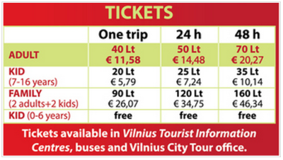 Vilnius City Tour Prices.
