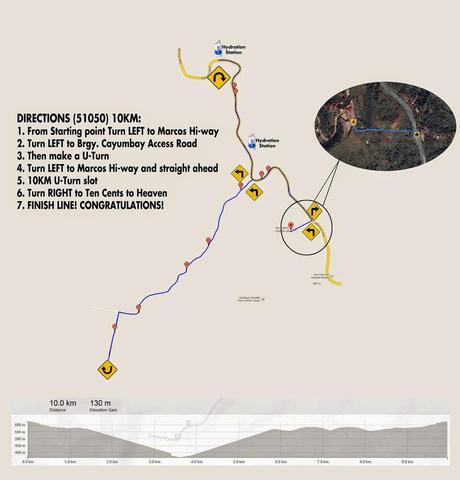 iTracc-Maxxed Sierra 51050 Race Details and Route Map
