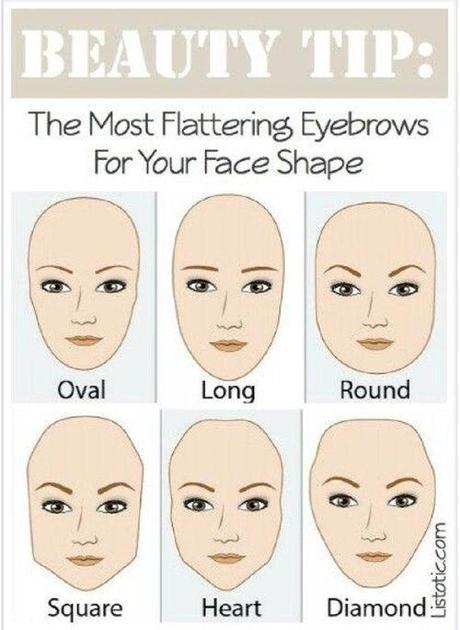 Different Kinds of Makeup Tips for Different Face Shapes