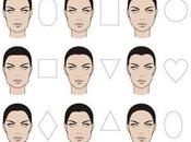Choosing Right Glasses Your Face Shape