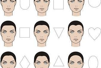 Choosing The Right Glasses For Your Face Shape Paperblog