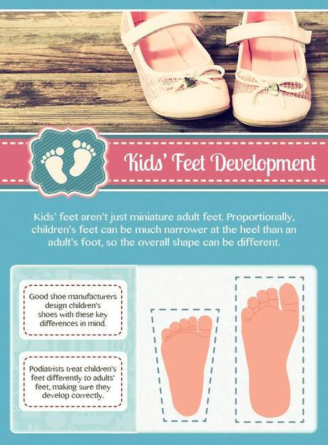 Baby & Child Foot Health