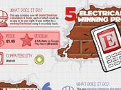 Best Apps People Building Construction Infographic
