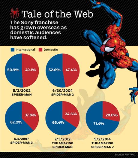 spiderman_v2