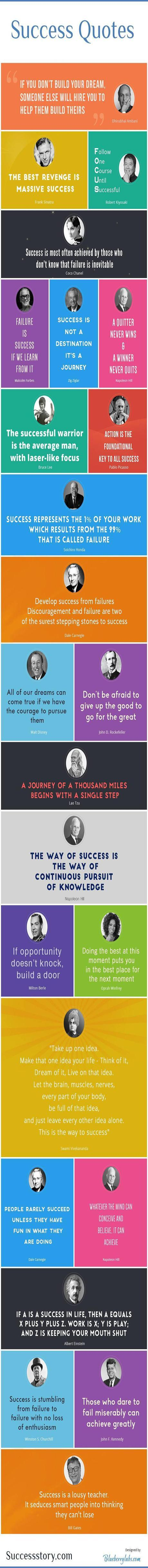 Inspiring Quotes for Success