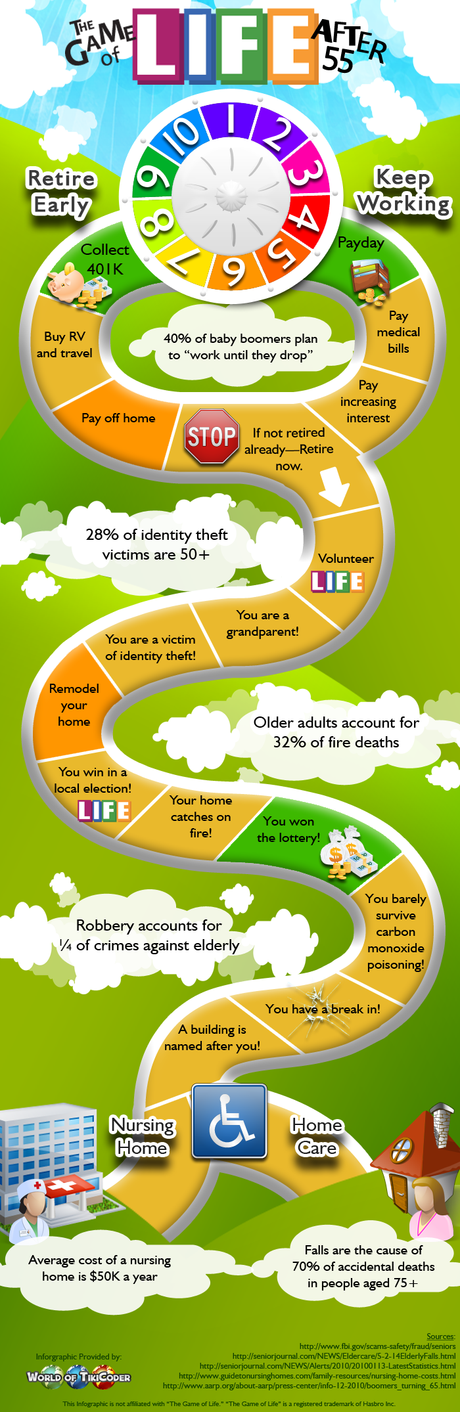 Life After 55 Infographic