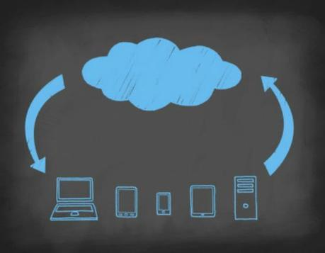 Cloud and the Revolutionization of Business post
