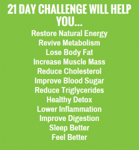 My Fit Foods 21 Day Challenge Effects