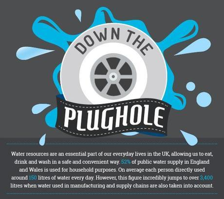 Down the Plughole