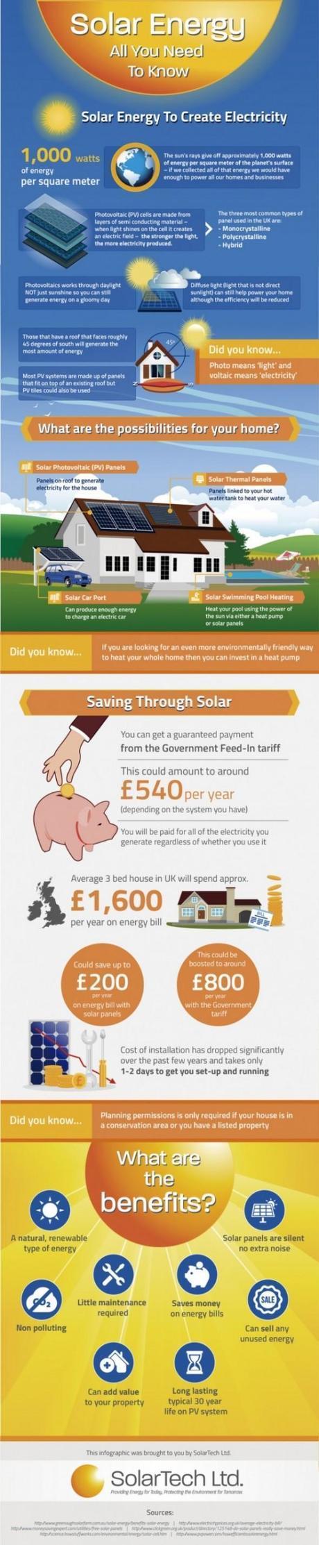 solar-infographic