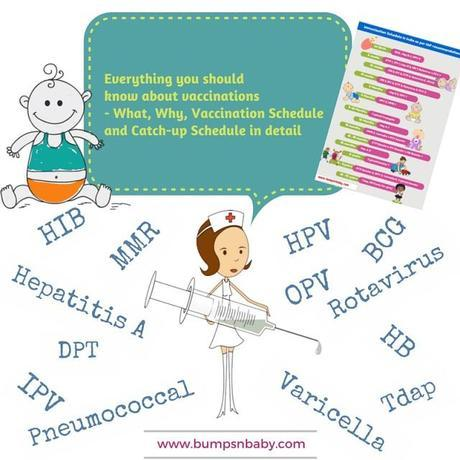vaccination schedule in india