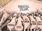 About Islamism