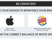 Tips Creating Logo That Fits Your Product