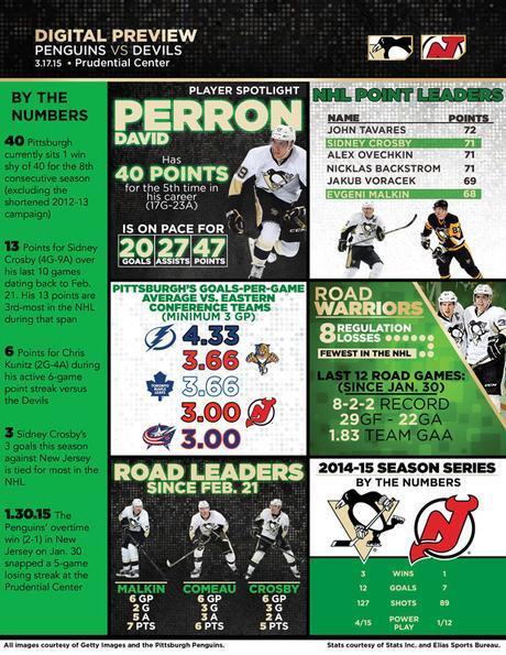 Game 70: Penguins at Devils