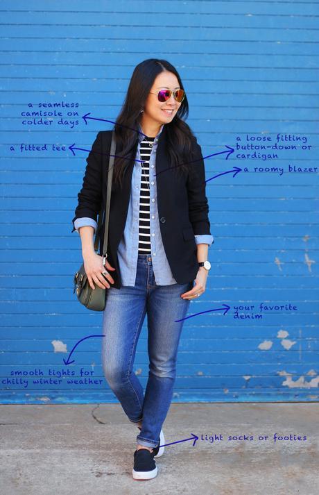 J.Crew Regent blazer, Zara stripe tee, Gap chambray shirt, Gap Always Skinny jeans, Kate Spade crossbody, Vans slip-ons, layering