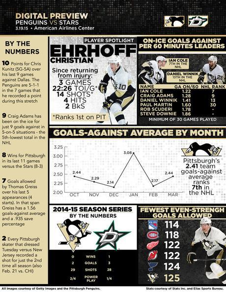 Game 71: Penguins at Stars