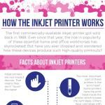 Facts About Inkjet Printers Infographic