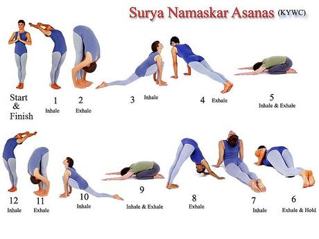 benefits of surya namaskar exercise complete guide