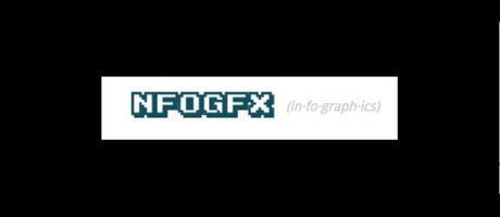 Infogrphic sites computergeekblog19