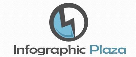 Infogrphic sites computergeekblog15