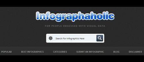 Infogrphic sites computergeekblog10