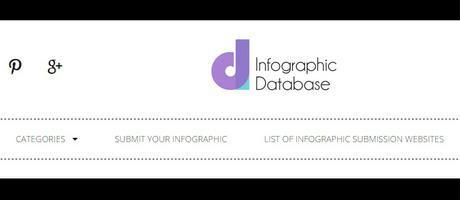 Infogrphic sites computergeekblog11