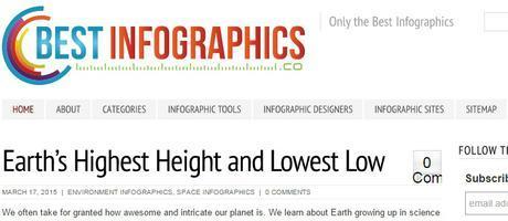 Infogrphic sites computergeekblog8