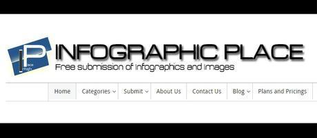 Infogrphic sites computergeekblog14
