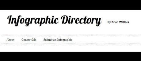 Infogrphic sites computergeekblog9