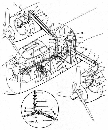 major sections of a B 25