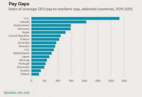 Why are executives making so much more than their workers? Here are ...