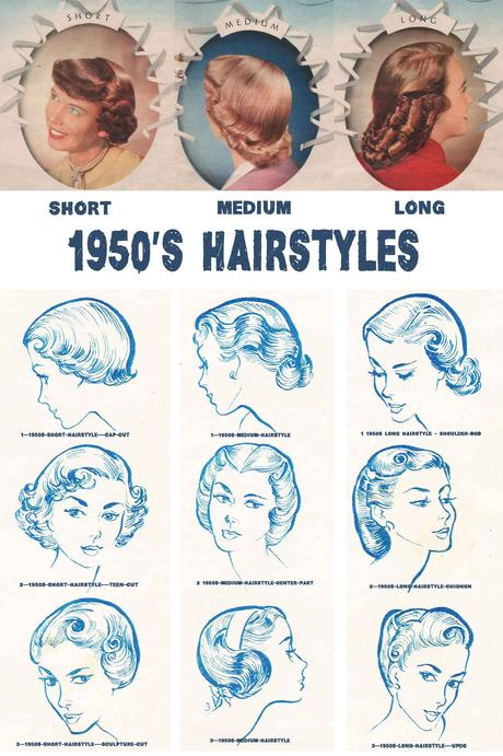 1950s Hairstyles Chart For Your Hair Length Paperblog