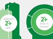 Water Heater Energy Standards