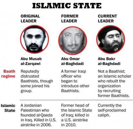 Islamic State leaders