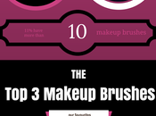 Facts About Makeup, Brushes What Women Spend Cosmetics