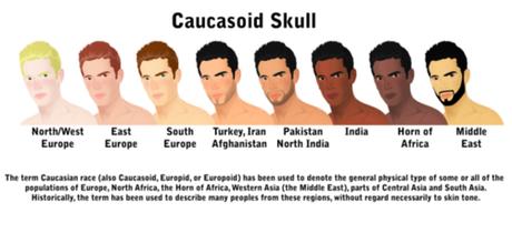 Caucasions