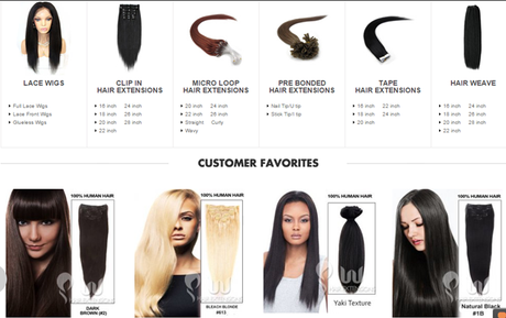 Shop Feature: UU Hair Extensions
