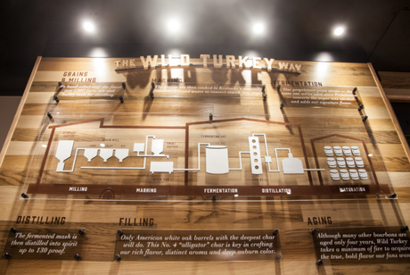 Wild Turkey NeverTamed Los Angeles