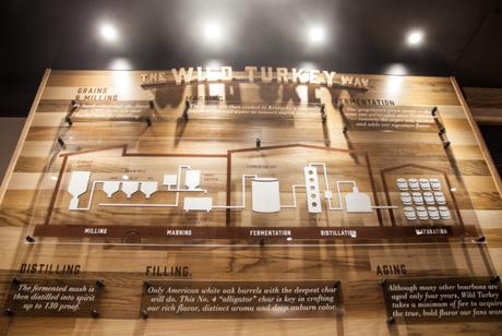 Wild Turkey NeverTamed Los Angeles
