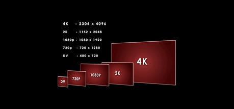 Sharp Announces 4K Smartphone Screen With 806ppi Pixel Density