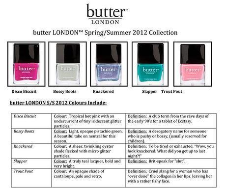Spotlight: butter LONDON Spring/Summer 2012 Collection