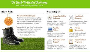 Giddyup! B3 Back To Basics Online Bootcamp Begins May 4th