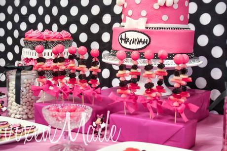 {Customer Party} Minnie Mouse Party