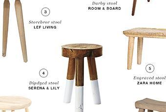 sc 1 st  Paperblog & 10 BEST: Wooden Bathroom Stools - Paperblog islam-shia.org