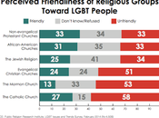 Mirror, Mirror Wall, Who's Most Homophobic Them All? Catholic Leaders Continue Giving Impression That Catholics Uniquely Hostile Gays