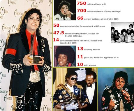 Michael-Jackson-Achievements